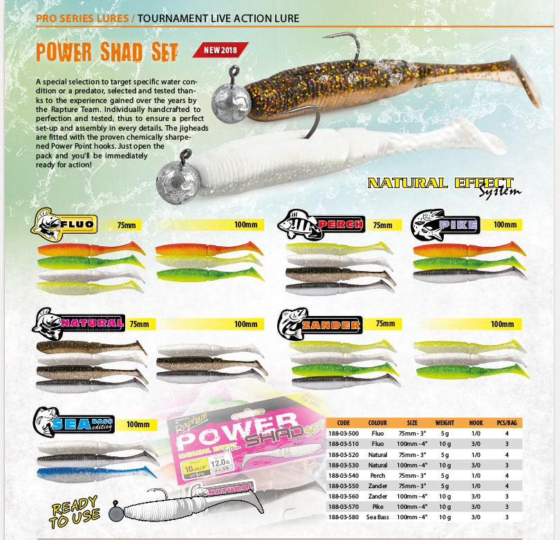 Rapture POWER SHAD SET Pike